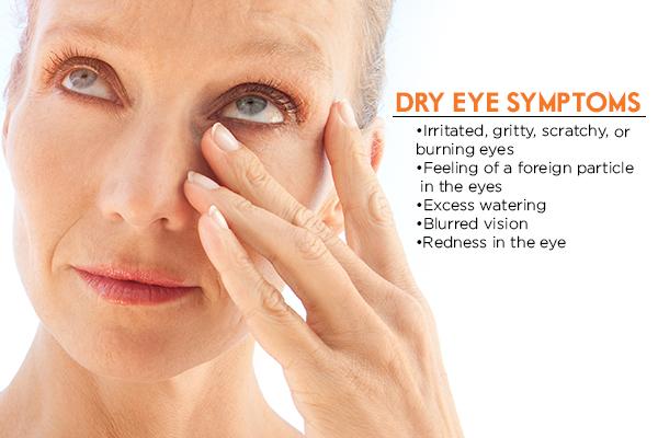 dry eye pic 3